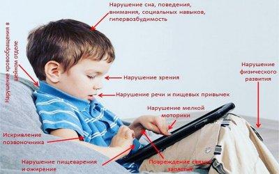 Кто в ответе за детей в интернете?