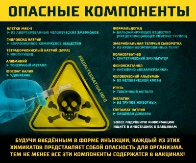 Механизм пропаганды комбинированной вакцины против кори