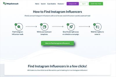14 мощных инструментов Instagram для усиления вашего присутствия в социальных сетях