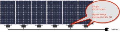 6 главных инноваций в солнечной энергетике