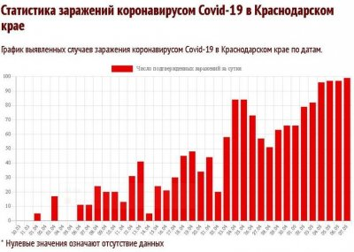 Цифровой контроль Москвы против коронавируса оказался бессмысленным
