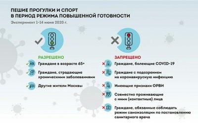 Москва строгого режима. Опыты над жителями столицы продолжаются