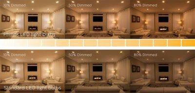 Как диммируемые светодиодные лампы помогают экономить