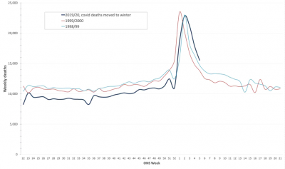 Ковид-террор и настоящие научные сведения о коронавирусе