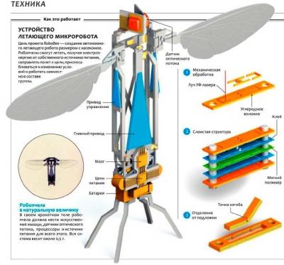 Пчелы вымирают. Механическая замена готова