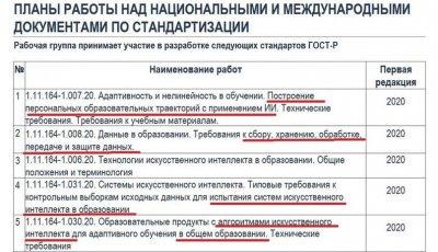 Аналитический взгляд на цифровой контроль и технологии прогнозирования действий населения России