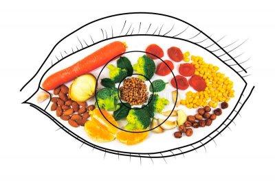 Как питание влияет на зрение