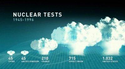 В меде из США найдены радиоактивные элементы