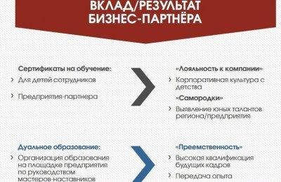 Что готовят цифровизаторы для образования в России?