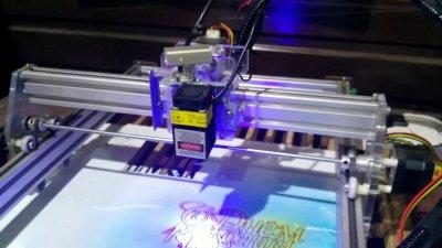 Лазерные станки с ЧПУ для вашего бизнеса