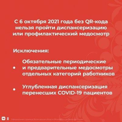 Отказ в медпомощи для непривитых и ПЦР тестирование московских школьников