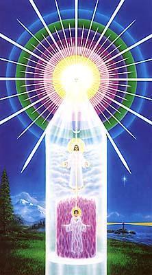 СХЕМА ВАШЕГО БОЖЕСТВЕННОГО Я. Когда мы благоразумно используем свободную волю, энергии Бога, окрашенные нашими...