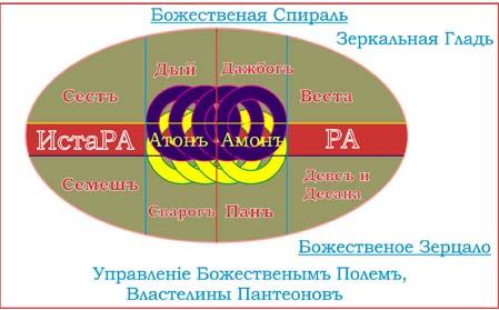 славянская генетическая азбука скачать
