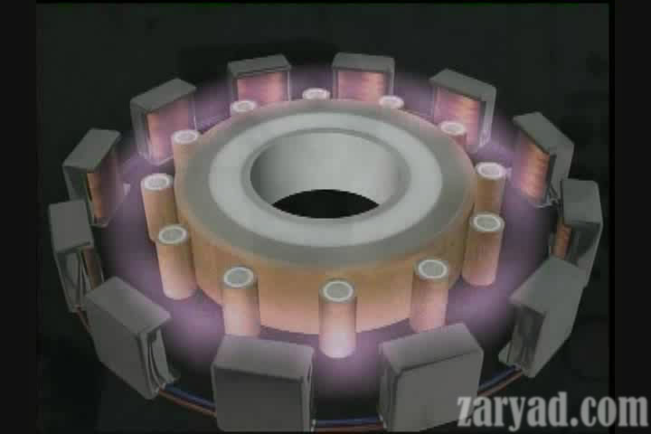 История магнитного генератора
