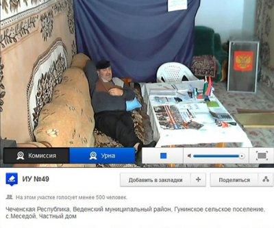 Выборы 2012: Что показывают камеры на Избирательных Участках 2
