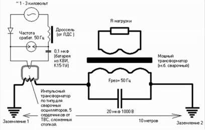 Примерная схема генератора Капанадзе.