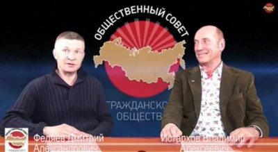 Последний ресурс Истархова–глава московского гитлерюгенда. Часть 11