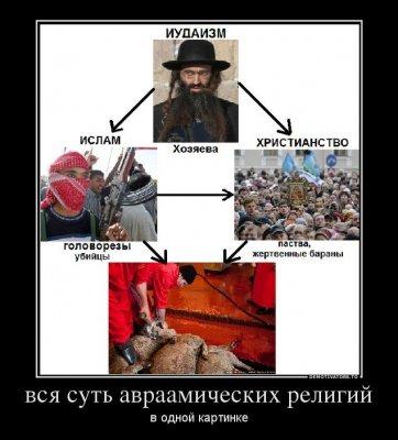 Визовый вопрос: чабаны еврейской религии против большинства русских овец