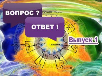 Ответы на Вопросы: Подробно о устройстве Славянской недели (седьмице)