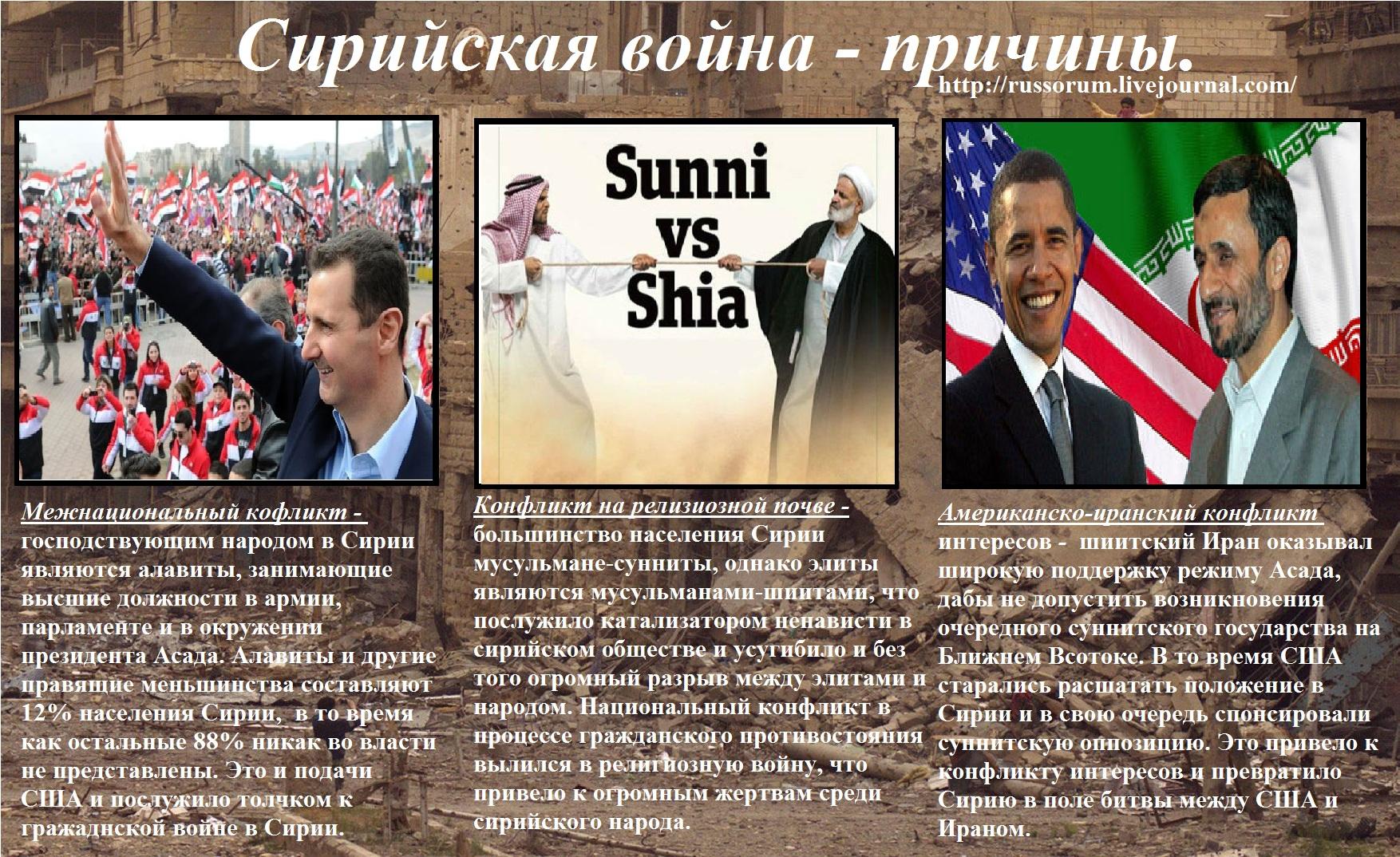 открытки картинки, конфликт в сирии суть дом посуточно