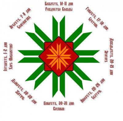 Арий Ляшенко: Великие Святодни