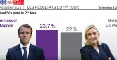 Карабанов: Что ждёт Францию? К итогам первого тура выборов