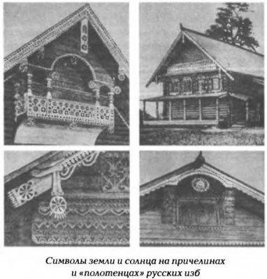 Дом в системе языческого мировоззрения