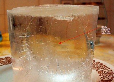 Талая вода - свойства и способы получения
