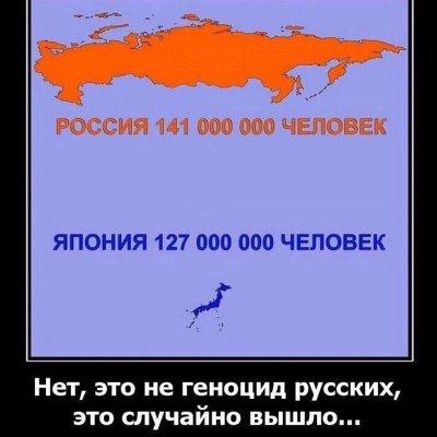 Россия: рекорды и антирекорды