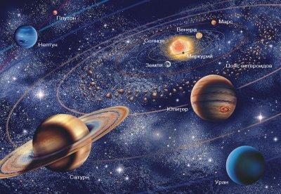 Космогония. Урок 1. Противостояние в нашей Солнечной Системе