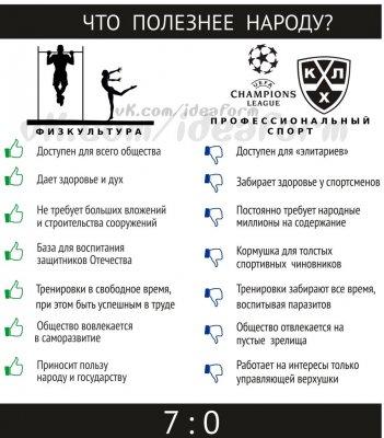 Разница между физкультурой и спортом