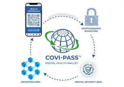 Covid-ный паспорт введут в 15-и странах