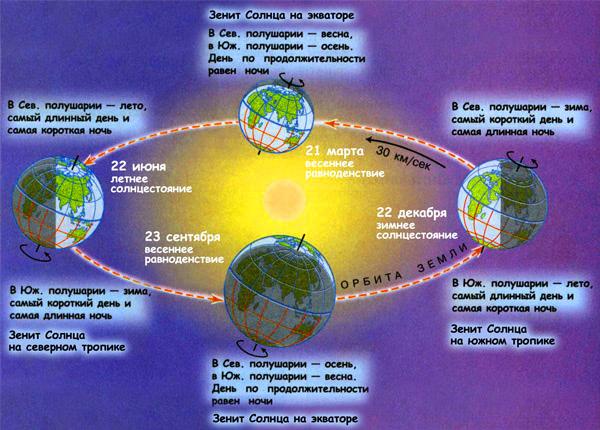 История праздников праздники года